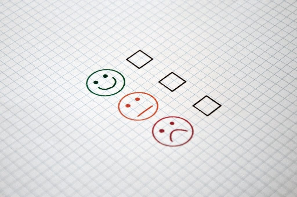 Checklist with smileys